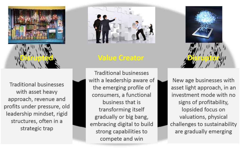 Disruptor, Disrupted and Value Creator