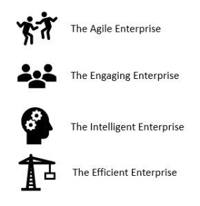 Four sides of an enterprise