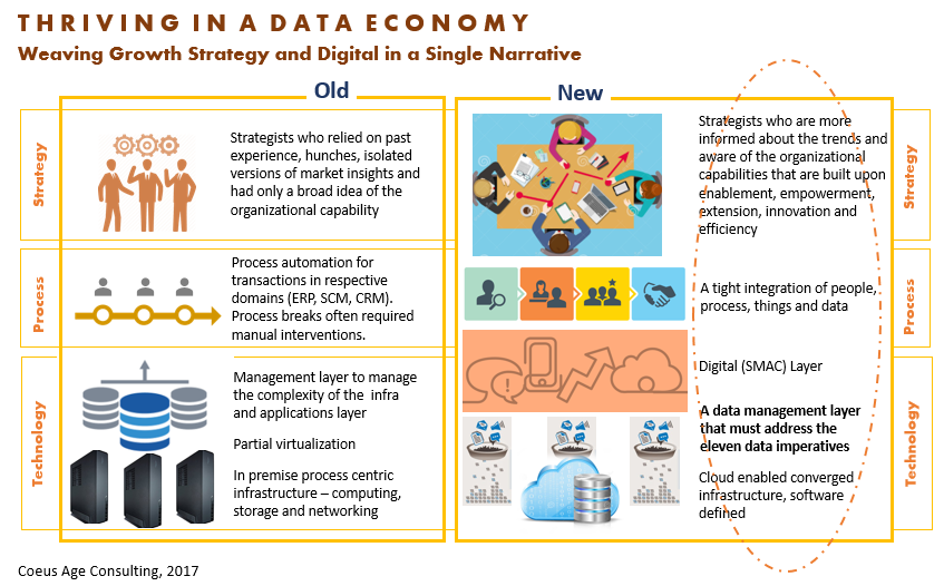 New Paradigm of Data Economy2